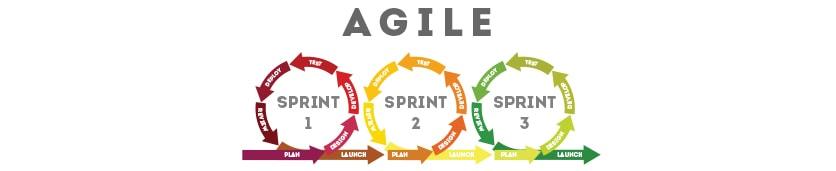 إدارة المشاريع الرشيقة (Agile)  دورات تدريبية في دبي
