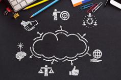 حوكمة المؤسسات : الأسس والسياسات وأفضل الممارسات - التعلّم الافتراضي