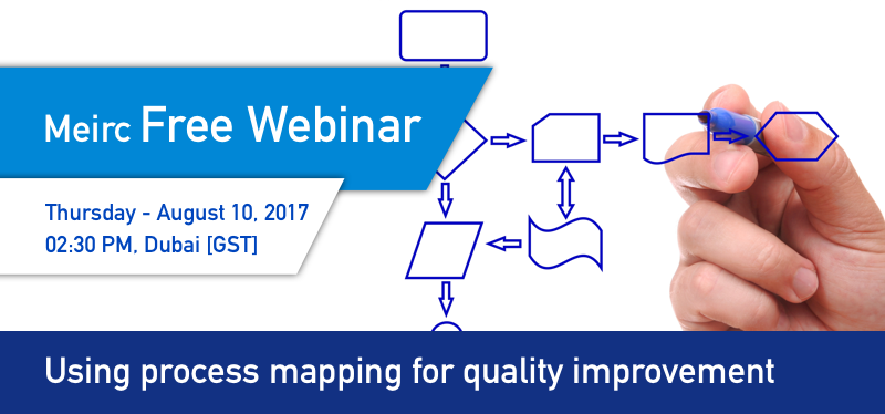 Using process mapping for quality i...